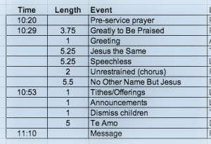 A worship songlist 3.30.14