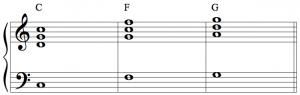 Jazz chord major - root