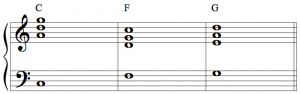 Jazz chord major on the fifth