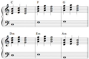 Jazz chord shape suspended