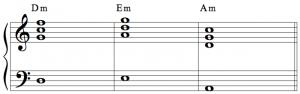 Jazz chord minor on the third