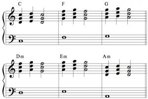 Jazz chord shape suspended